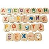 Gebarentaal alfabet A-Z_