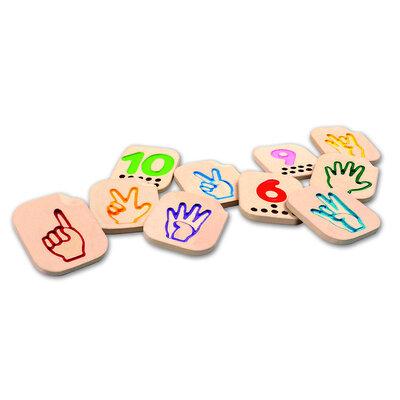 Gebaren (ASL) cijfers 1 - 10